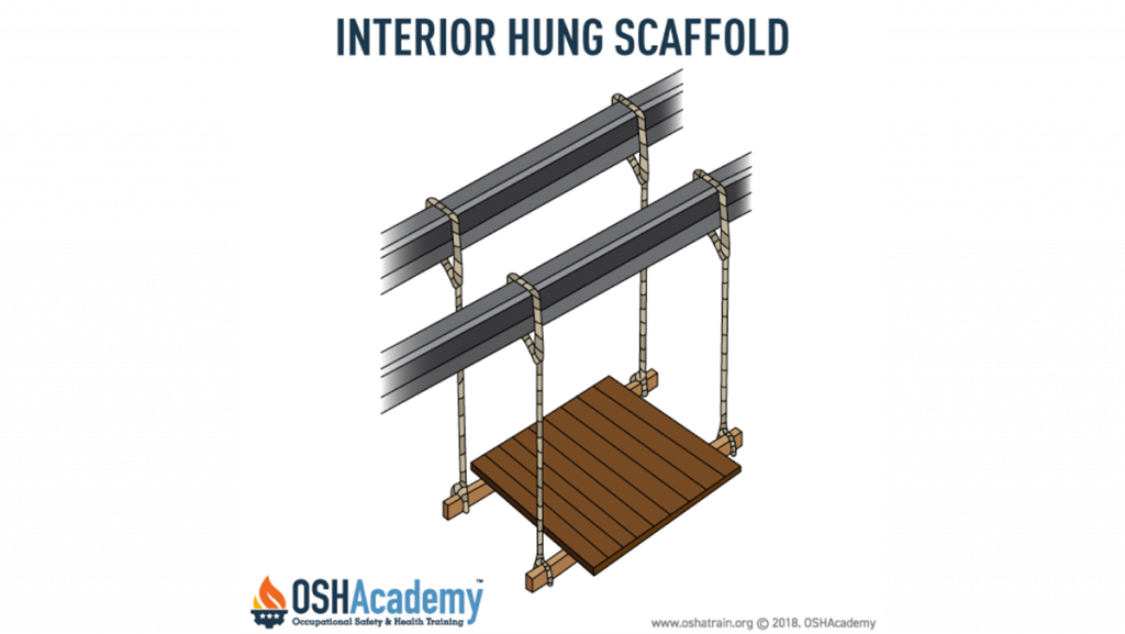 interior hung scaffolding