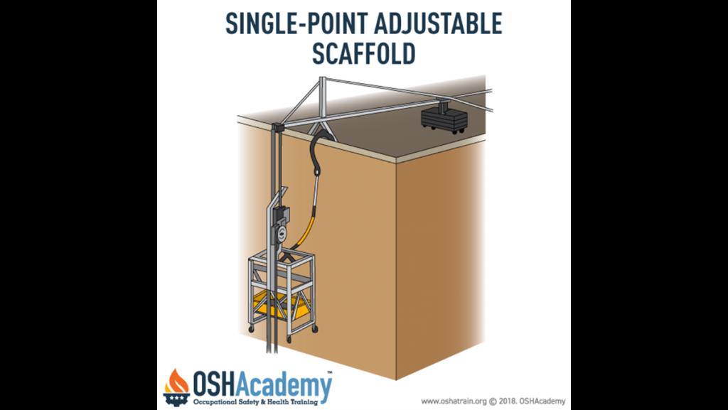 single-point adjustable scaffolding